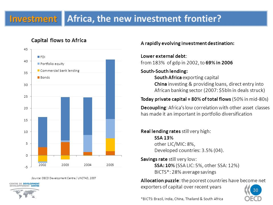 Investment Africa, the new investment frontier.
