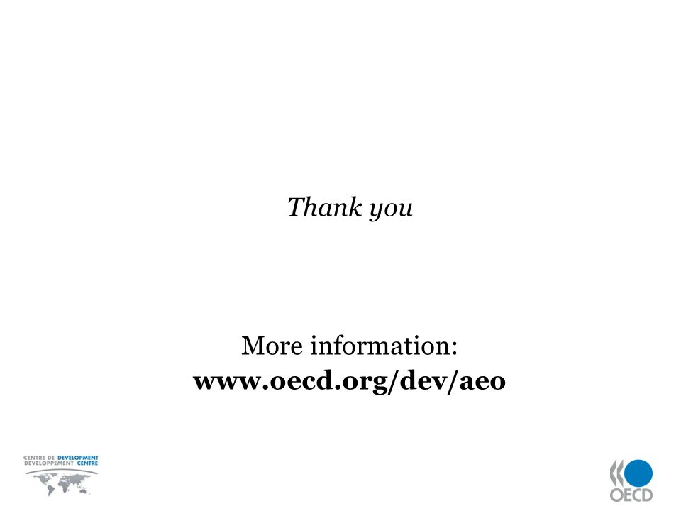 Thank you More information: www.oecd.org/dev/aeo