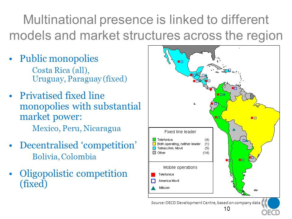 Multinational presence is linked to different models and market structures across the region Public monopolies Costa Rica (all), Uruguay, Paraguay (fixed) Privatised fixed line monopolies with substantial market power: Mexico, Peru, Nicaragua Decentralised competition Bolivia, Colombia Oligopolistic competition (fixed) 10 Source: OECD Development Centre, based on company data
