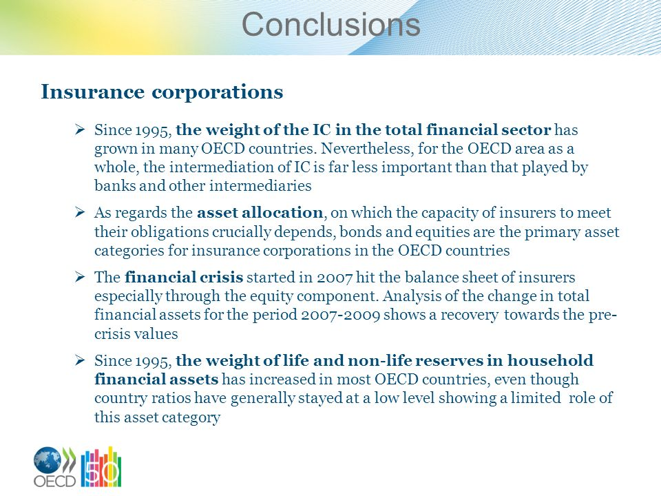 Conclusions Insurance corporations Since 1995, the weight of the IC in the total financial sector has grown in many OECD countries.