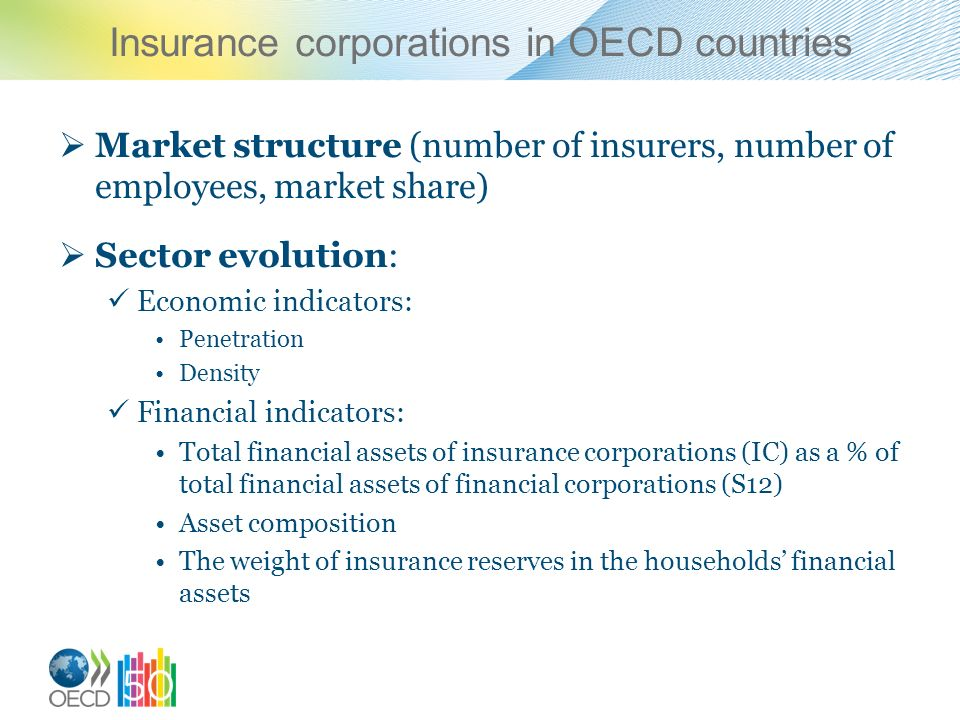 Insurance corporations in OECD countries Market structure (number of insurers, number of employees, market share) Sector evolution: Economic indicators: Penetration Density Financial indicators: Total financial assets of insurance corporations (IC) as a % of total financial assets of financial corporations (S12) Asset composition The weight of insurance reserves in the households financial assets