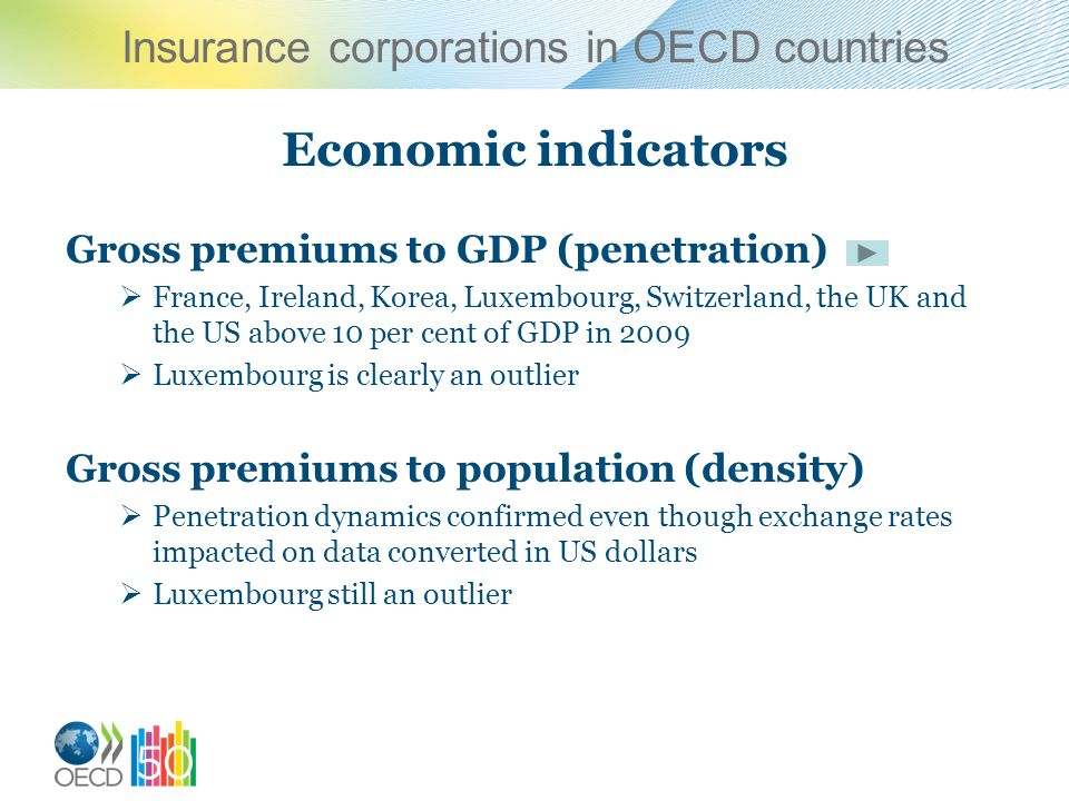 Insurance corporations in OECD countries Economic indicators Gross premiums to GDP (penetration) France, Ireland, Korea, Luxembourg, Switzerland, the UK and the US above 10 per cent of GDP in 2009 Luxembourg is clearly an outlier Gross premiums to population (density) Penetration dynamics confirmed even though exchange rates impacted on data converted in US dollars Luxembourg still an outlier