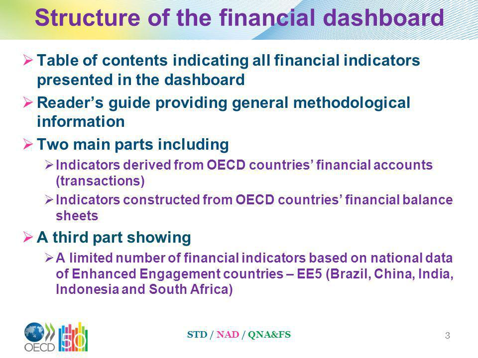 Structure of the financial dashboard Table of contents indicating all financial indicators presented in the dashboard Readers guide providing general methodological information Two main parts including Indicators derived from OECD countries financial accounts (transactions) Indicators constructed from OECD countries financial balance sheets A third part showing A limited number of financial indicators based on national data of Enhanced Engagement countries – EE5 (Brazil, China, India, Indonesia and South Africa) STD / NAD / QNA&FS 3