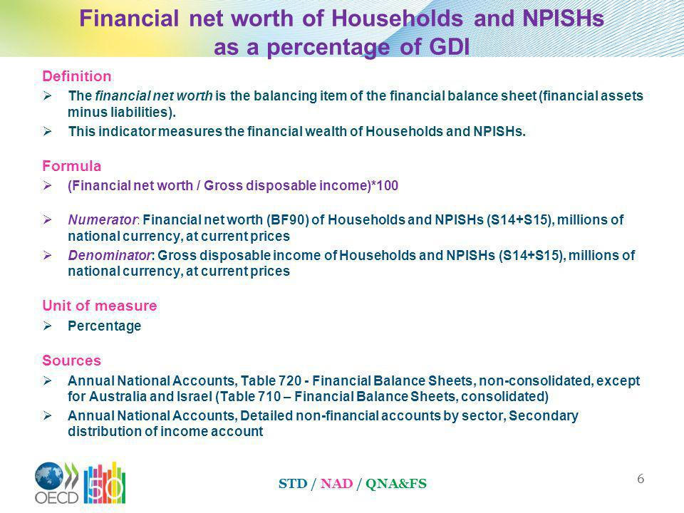Financial net worth of Households and NPISHs as a percentage of GDI Definition The financial net worth is the balancing item of the financial balance sheet (financial assets minus liabilities).