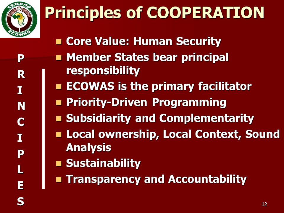 12 Principles of COOPERATION PRINCIPLES Core Value: Human Security Core Value: Human Security Member States bear principal responsibility Member State
