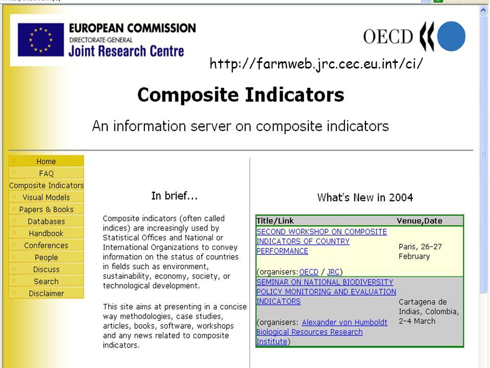 http://farmweb.jrc.cec.eu.int/ci/