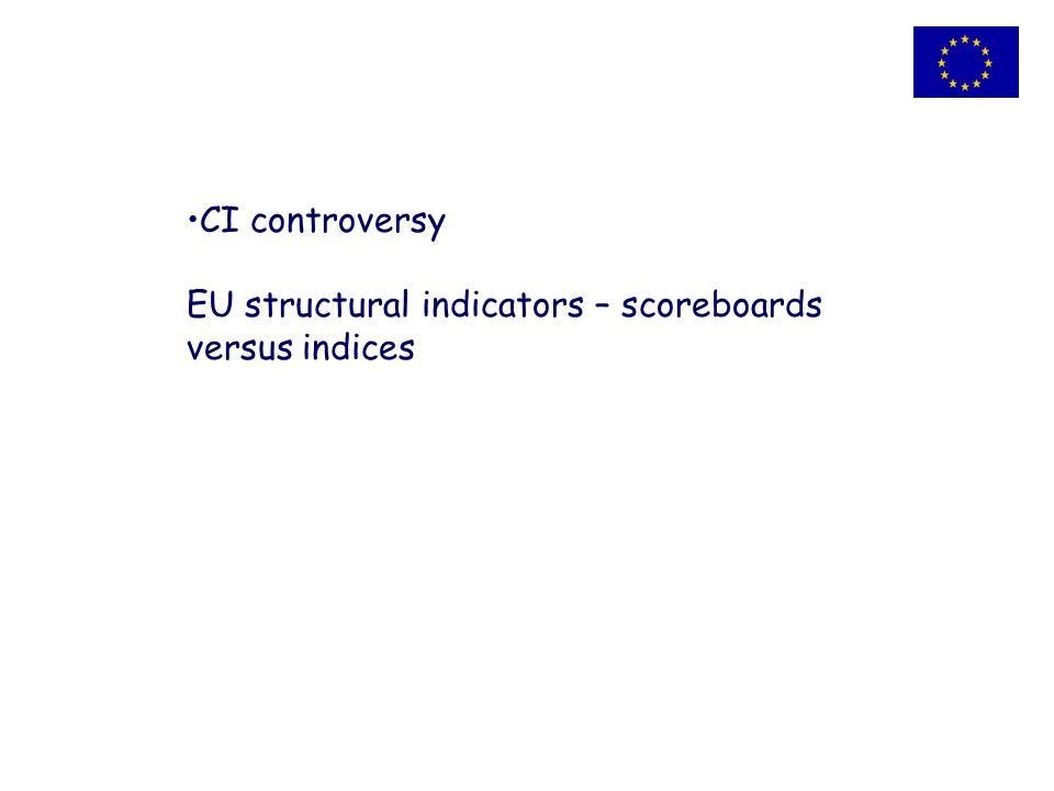 CI controversy EU structural indicators – scoreboards versus indices