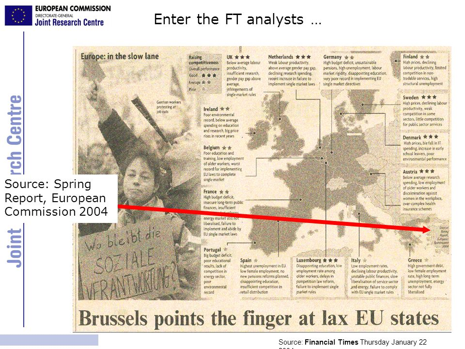 Source: Financial Times Thursday January 22 2004 Enter the FT analysts … Source: Spring Report, European Commission 2004