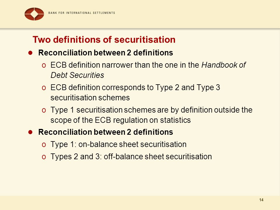 14 Reconciliation between 2 definitions oECB definition narrower than the one in the Handbook of Debt Securities oECB definition corresponds to Type 2 and Type 3 securitisation schemes oType 1 securitisation schemes are by definition outside the scope of the ECB regulation on statistics Reconciliation between 2 definitions oType 1: on-balance sheet securitisation oTypes 2 and 3: off-balance sheet securitisation Two definitions of securitisation