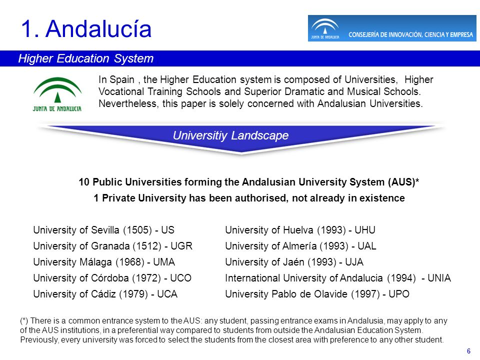 6 1. Andalucía Higher Education System In Spain, the Higher Education system is composed of Universities, Higher Vocational Training Schools and Super