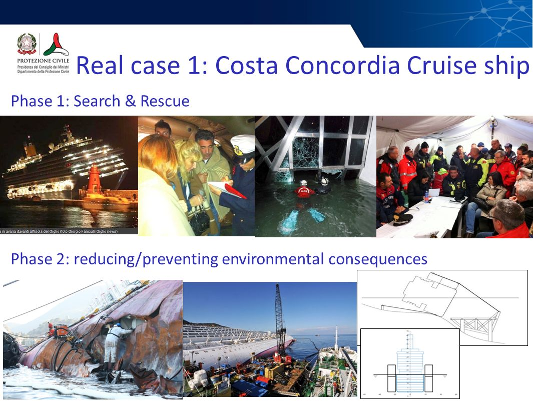Real case 1: Costa Concordia Cruise ship Phase 1: Search & Rescue Phase 2: reducing/preventing environmental consequences