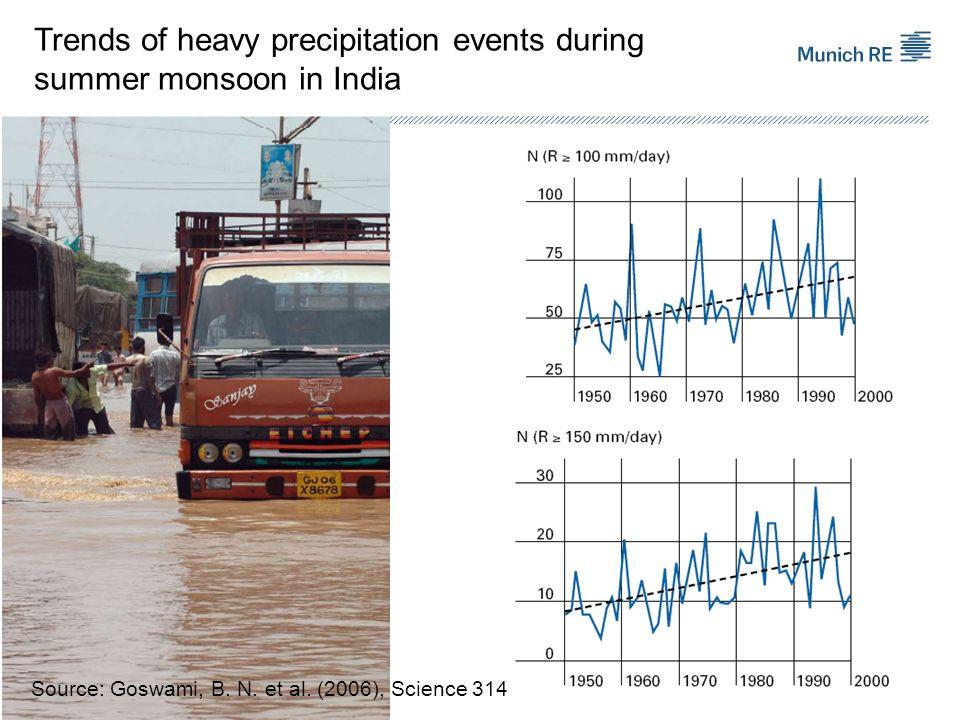 Trends of heavy precipitation events during summer monsoon in India Source: Goswami, B.