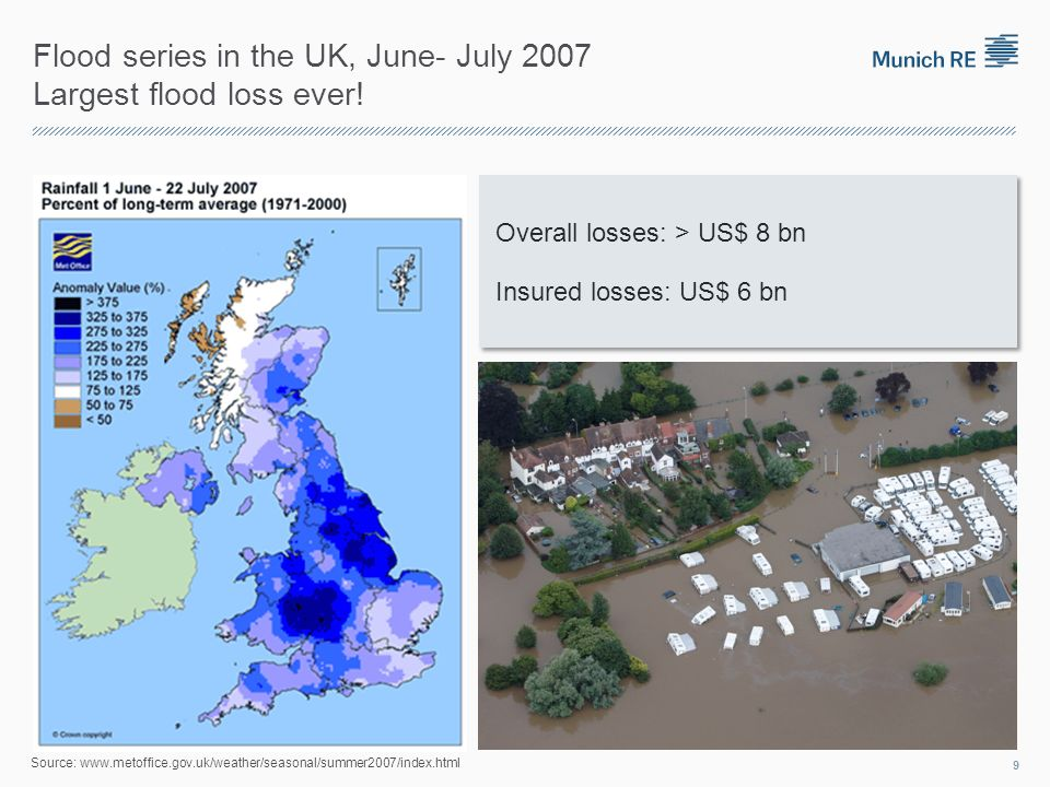 Flood series in the UK, June- July 2007 Largest flood loss ever.