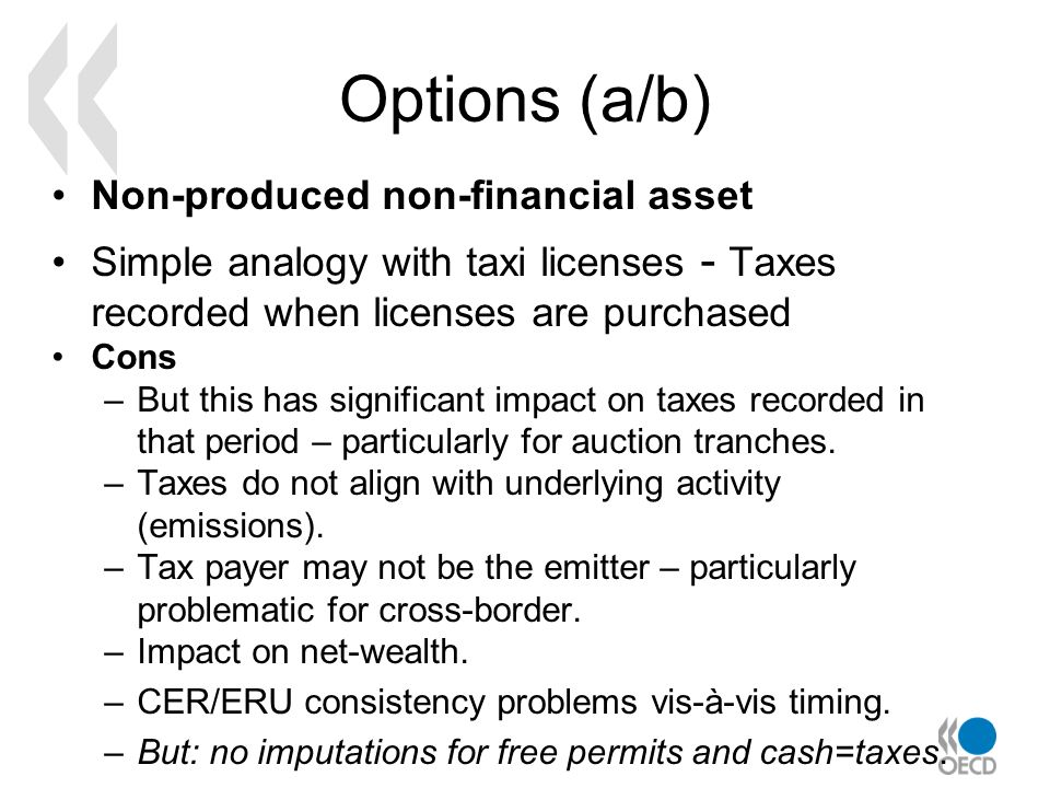 Options (a/b) Non-produced non-financial asset Simple analogy with taxi licenses - Taxes recorded when licenses are purchased Cons –But this has signi