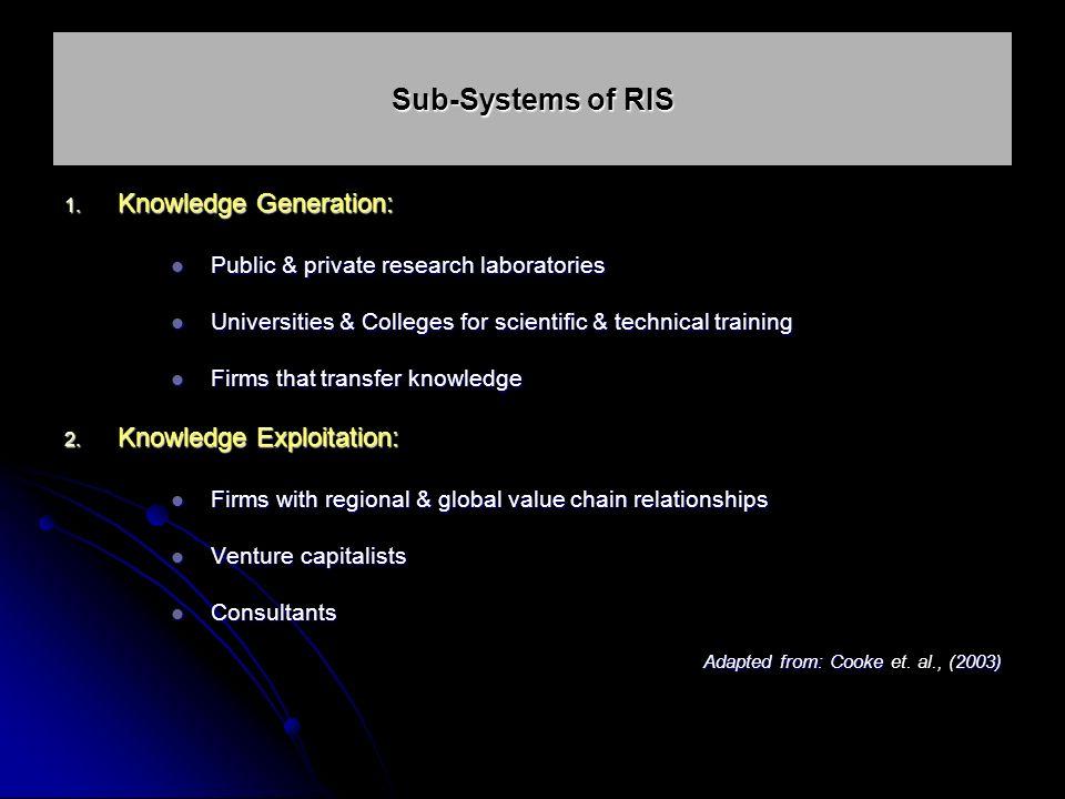 1. Knowledge Generation: Public & private research laboratories Public & private research laboratories Universities & Colleges for scientific & techni