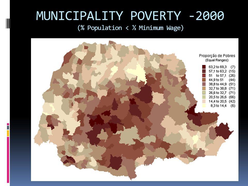 MUNICIPALITY POVERTY -2000 (% Population < ½ Minimum Wage)