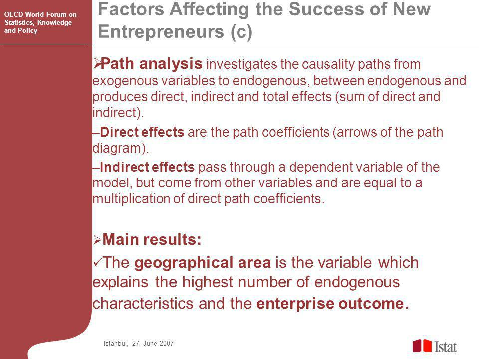 Factors Affecting the Success of New Entrepreneurs (c) Istanbul, 27 June 2007 OECD World Forum on Statistics, Knowledge and Policy Path analysis investigates the causality paths from exogenous variables to endogenous, between endogenous and produces direct, indirect and total effects (sum of direct and indirect).