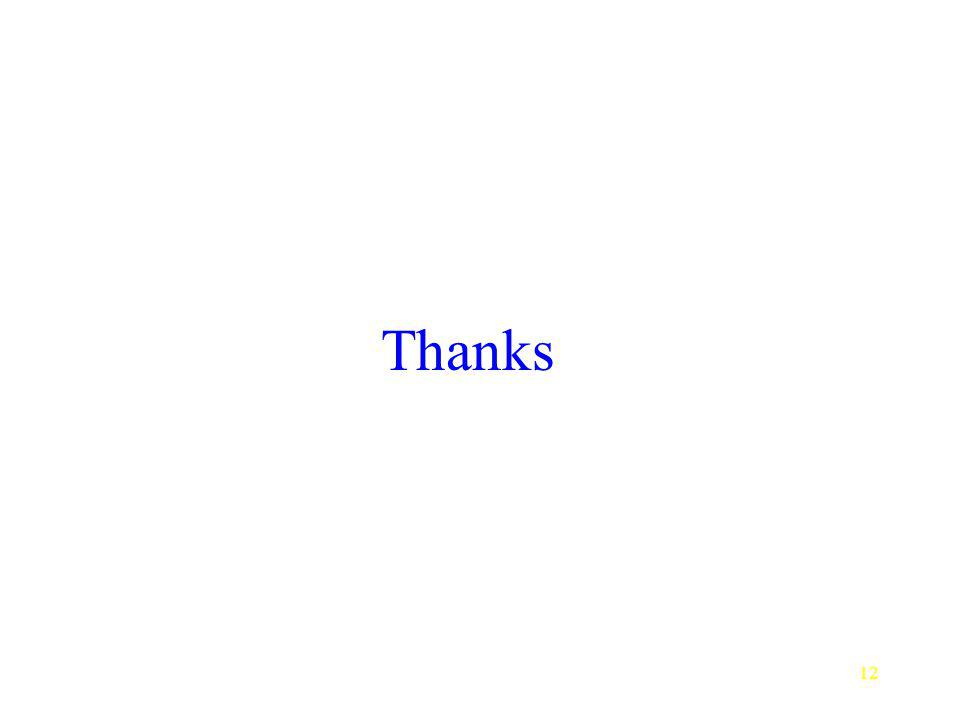 12 Thanks