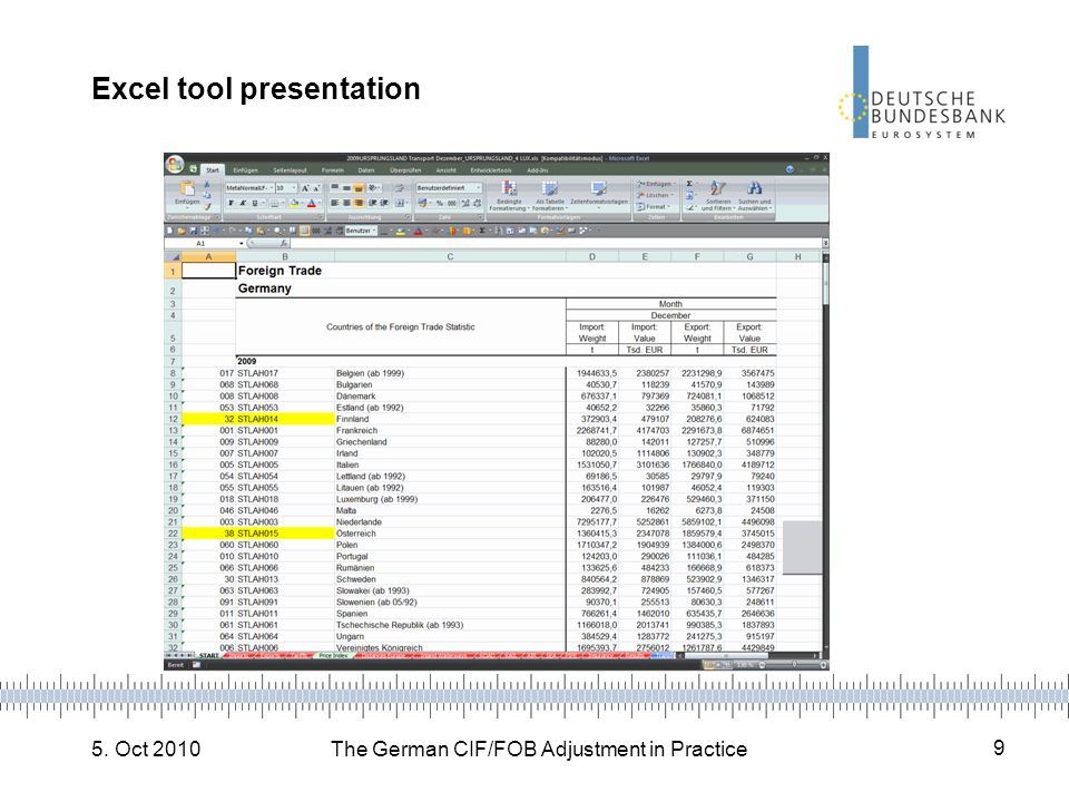 5. Oct 2010The German CIF/FOB Adjustment in Practice 9 Excel tool presentation