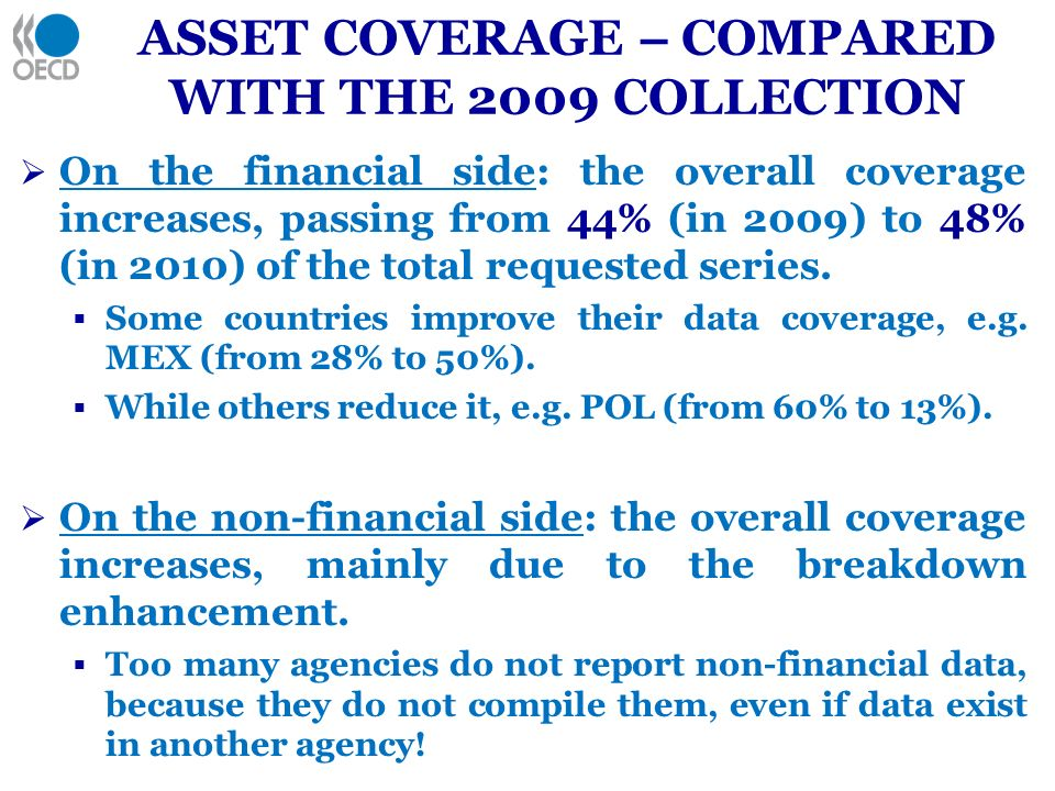 ASSET COVERAGE – COMPARED WITH THE 2009 COLLECTION On the financial side: the overall coverage increases, passing from 44% (in 2009) to 48% (in 2010) of the total requested series.