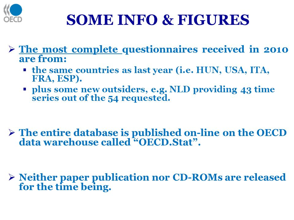 SOME INFO & FIGURES The most complete questionnaires received in 2010 are from: the same countries as last year (i.e.