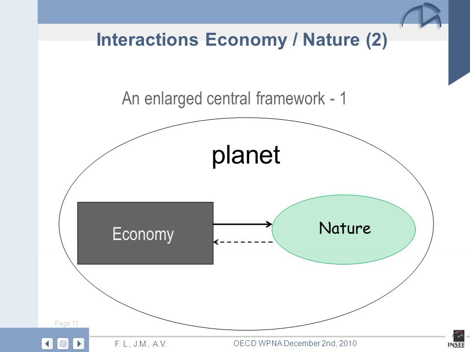 Page 13 F. L., J.M., A.V. OECD WPNA December 2nd, 2010 An enlarged central framework - 1 Nature Economy planet Interactions Economy / Nature (2)