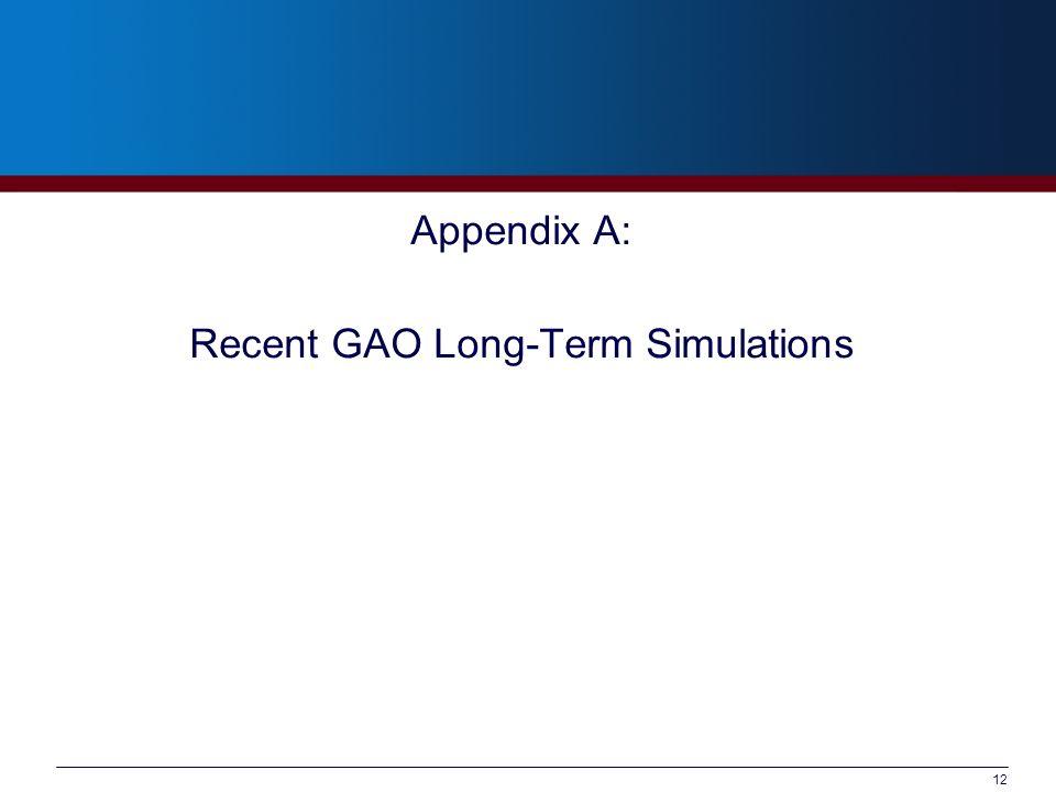 12 Appendix A: Recent GAO Long-Term Simulations