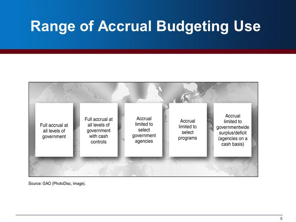 8 Range of Accrual Budgeting Use