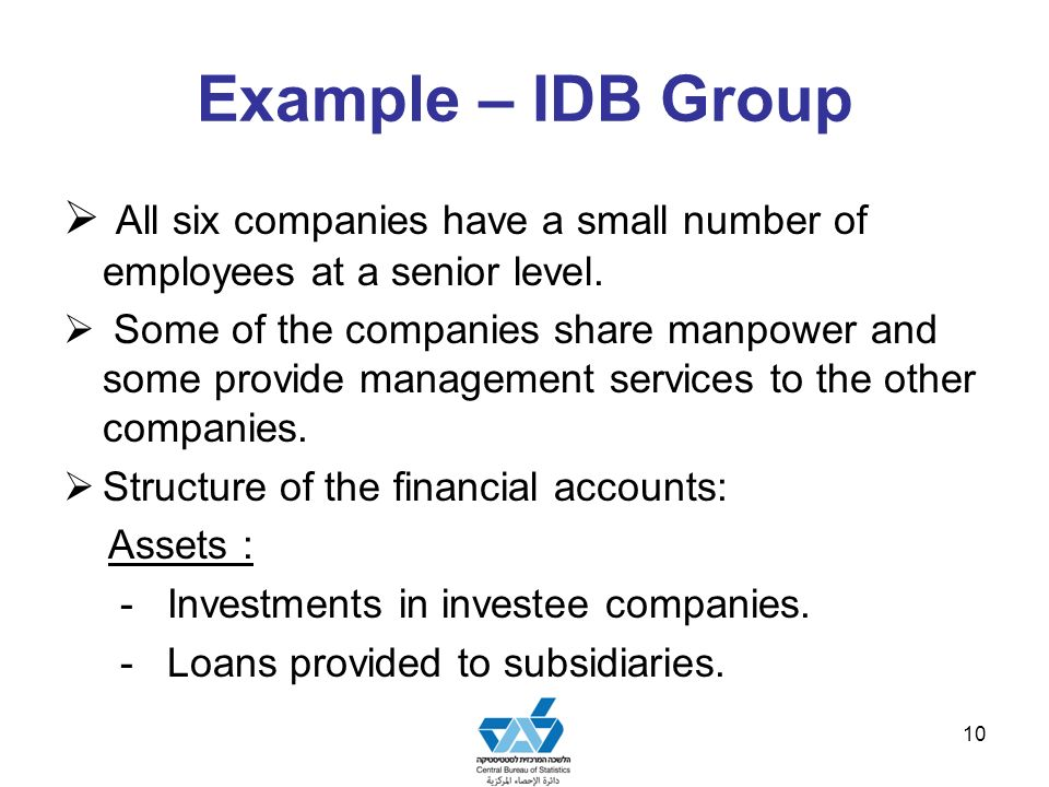 Example – IDB Group All six companies have a small number of employees at a senior level. Some of the companies share manpower and some provide manage