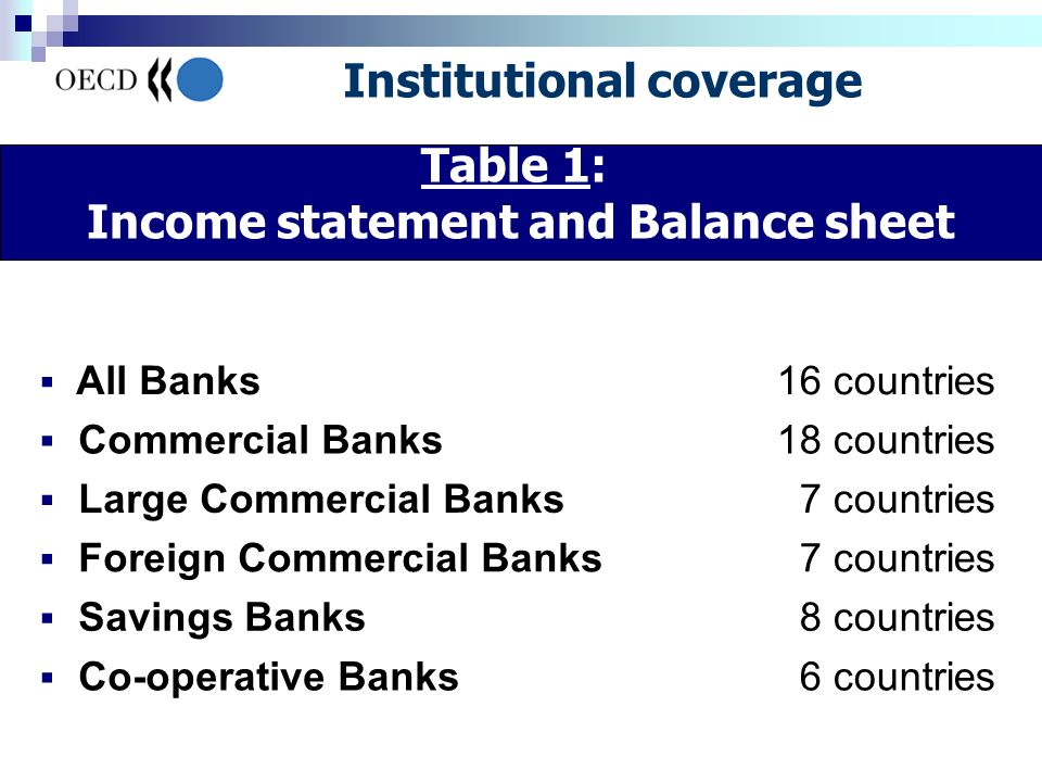 Table 1: Income statement and Balance sheet Institutional coverage All Banks16 countries Commercial Banks18 countries Large Commercial Banks7 countries Foreign Commercial Banks7 countries Savings Banks8 countries Co-operative Banks6 countries