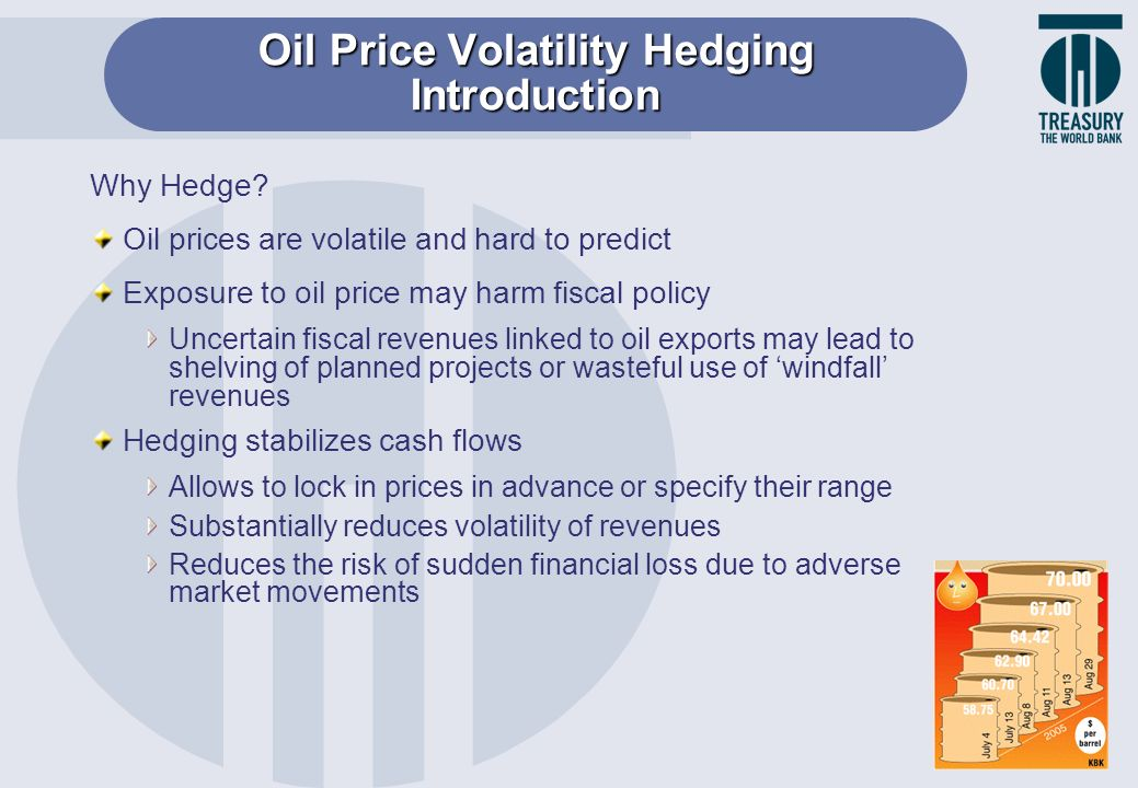 Oil Price Volatility Hedging Introduction Why Hedge? Oil prices are volatile and hard to predict Exposure to oil price may harm fiscal policy Uncertai