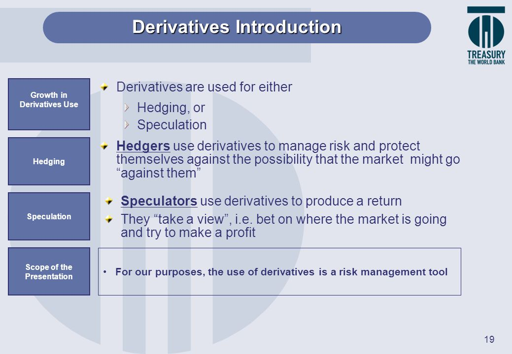 19 Derivatives are used for either Hedging, or Speculation Growth in Derivatives Use Hedging Speculation Hedgers use derivatives to manage risk and pr