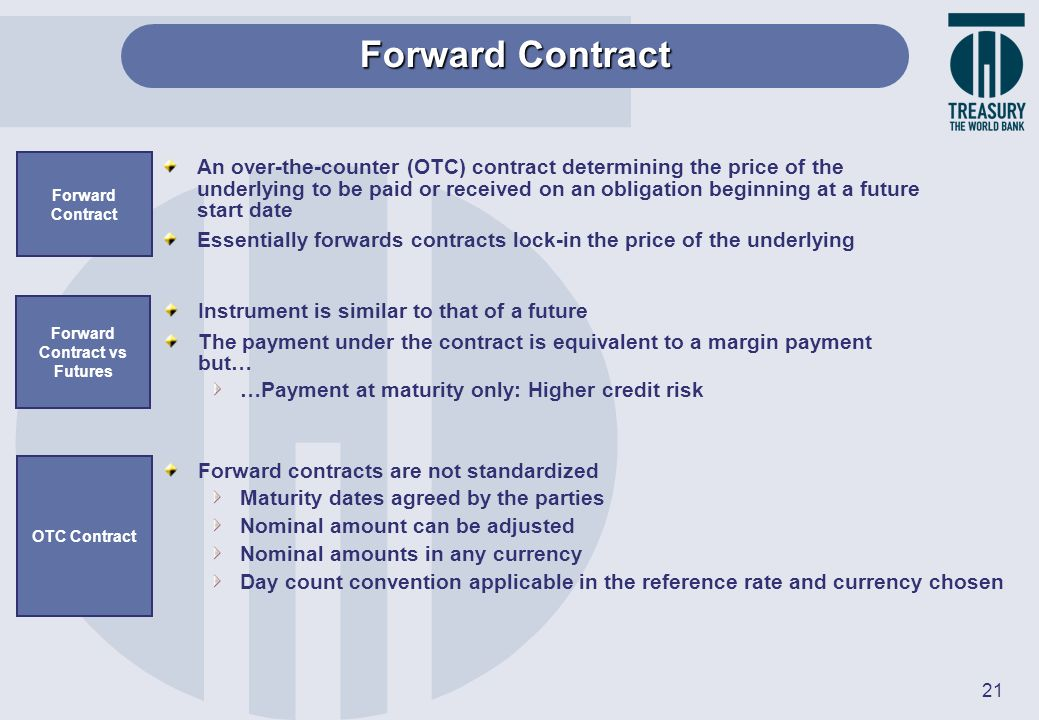 21 An over-the-counter (OTC) contract determining the price of the underlying to be paid or received on an obligation beginning at a future start date