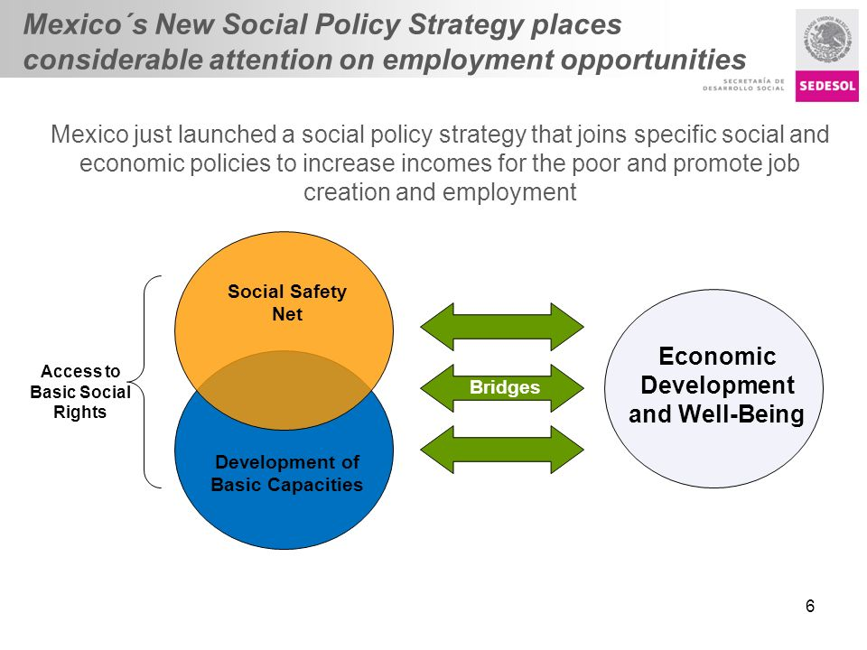 Título presentación Mexico´s New Social Policy Strategy places considerable attention on employment opportunities Social Safety Net Development of Bas