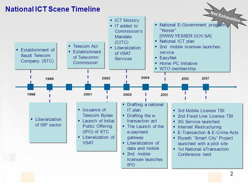 12 2007 after devising the specifications ongoing 2007 Stage – I accomplished, the portal was launched Data center established, stage I connecting (14) government organization accomplished Government network Integration infrastructure Government portal Intranet portal Interoperab.