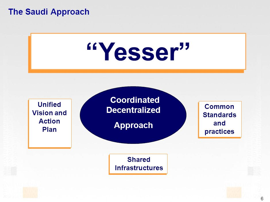6 Unified Vision and Action Plan Common Standards and practices Shared Infrastructures Yesser Coordinated Decentralized Approach The Saudi Approach