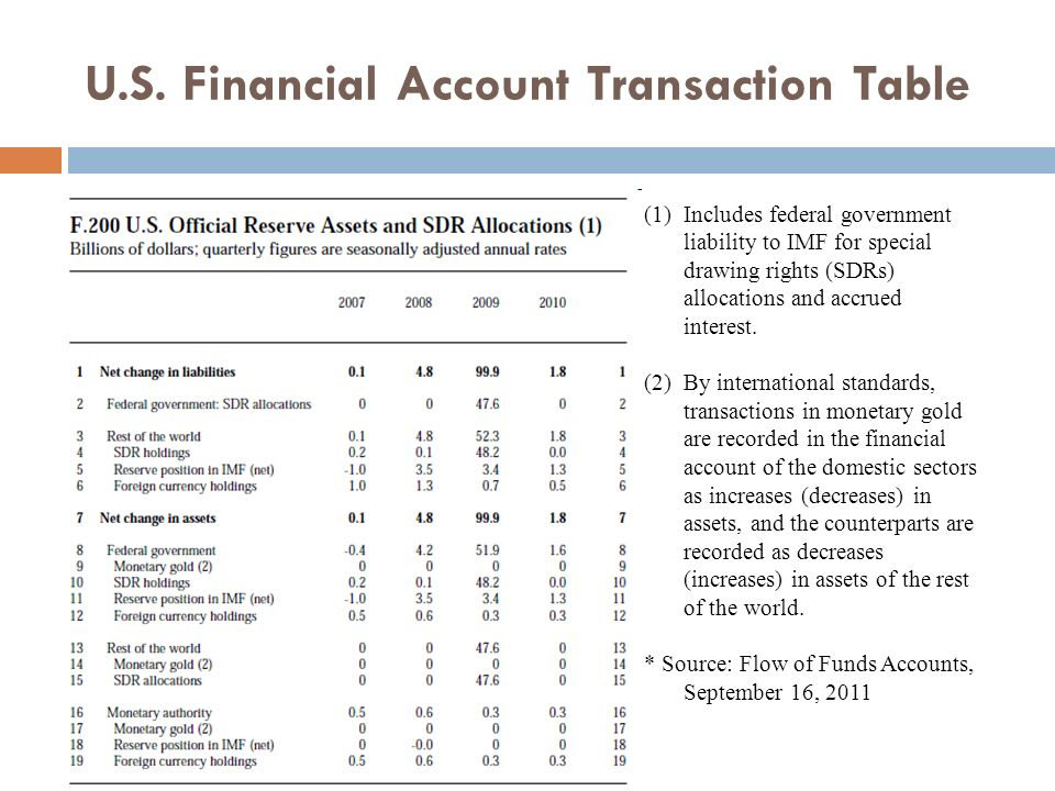 U.S. Financial Account Transaction Table (1)Includes federal government liability to IMF for special drawing rights (SDRs) allocations and accrued int