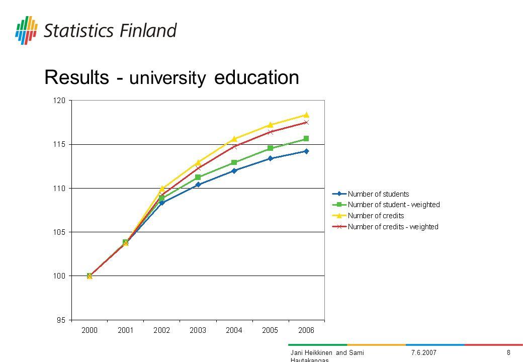 7.6.20078Jani Heikkinen and Sami Hautakangas Results - university education
