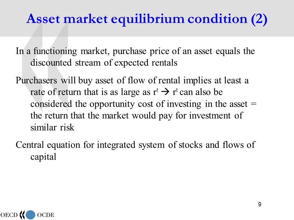20 Rentals and asset prices – numerical example (11), hyperbolic age-efficiency profile