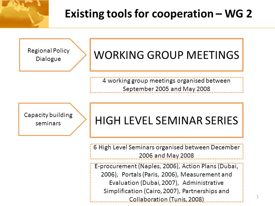 Existing tools for cooperation – WG 2 1 Regional Policy Dialogue Capacity building seminars WORKING GROUP MEETINGS HIGH LEVEL SEMINAR SERIES 4 working group meetings organised between September 2005 and May 2008 6 High Level Seminars organised between December 2006 and May 2008 E-procurement (Naples, 2006), Action Plans (Dubai, 2006), Portals (Paris, 2006), Measurement and Evaluation (Dubai, 2007), Administrative Simplification (Cairo, 2007), Partnerships and Collaboration (Tunis, 2008)