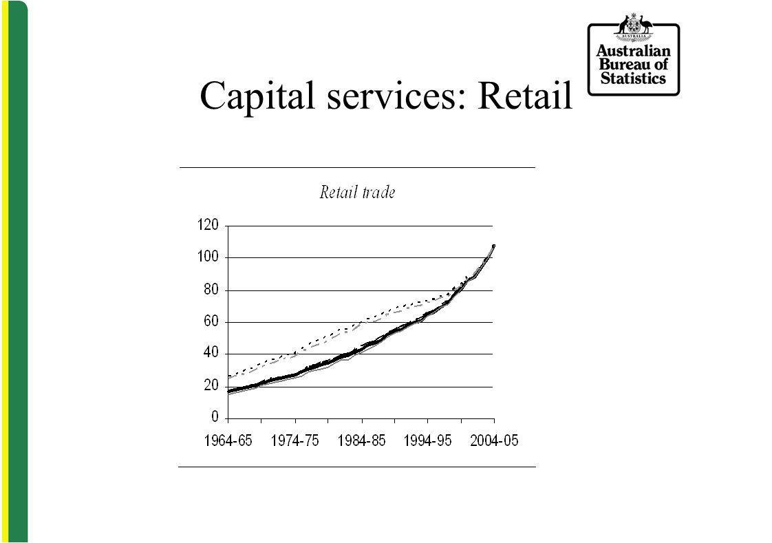 Capital services: Retail