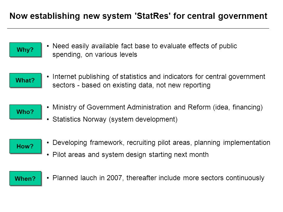 Now establishing new system 'StatRes' for central government Ministry of Government Administration and Reform (idea, financing) Statistics Norway (sys