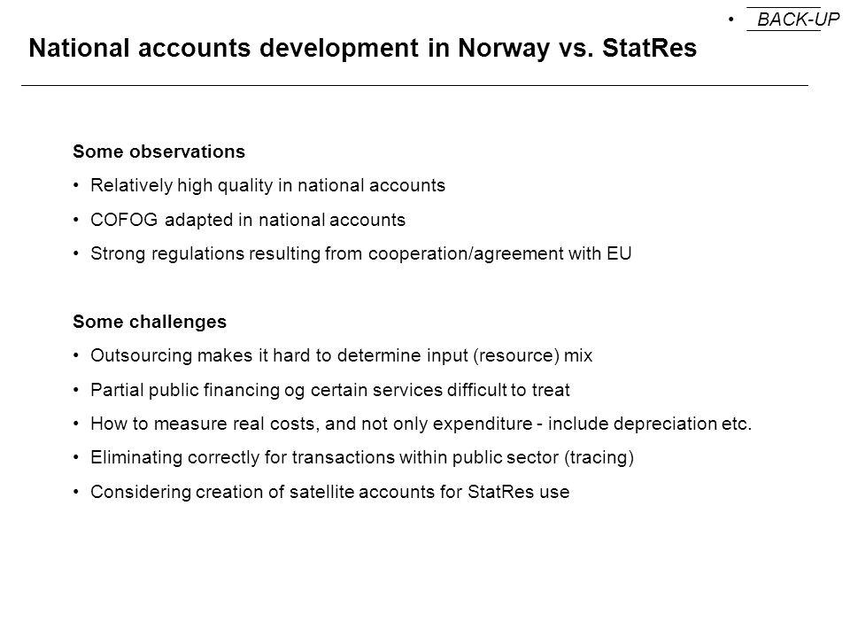 National accounts development in Norway vs.
