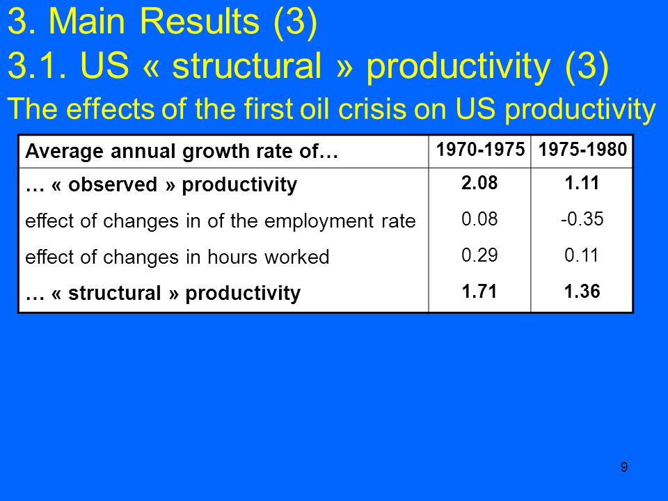 9 The effects of the first oil crisis on US productivity Average annual growth rate of… 1970-19751975-1980 … « observed » productivity 2.081.11 effect