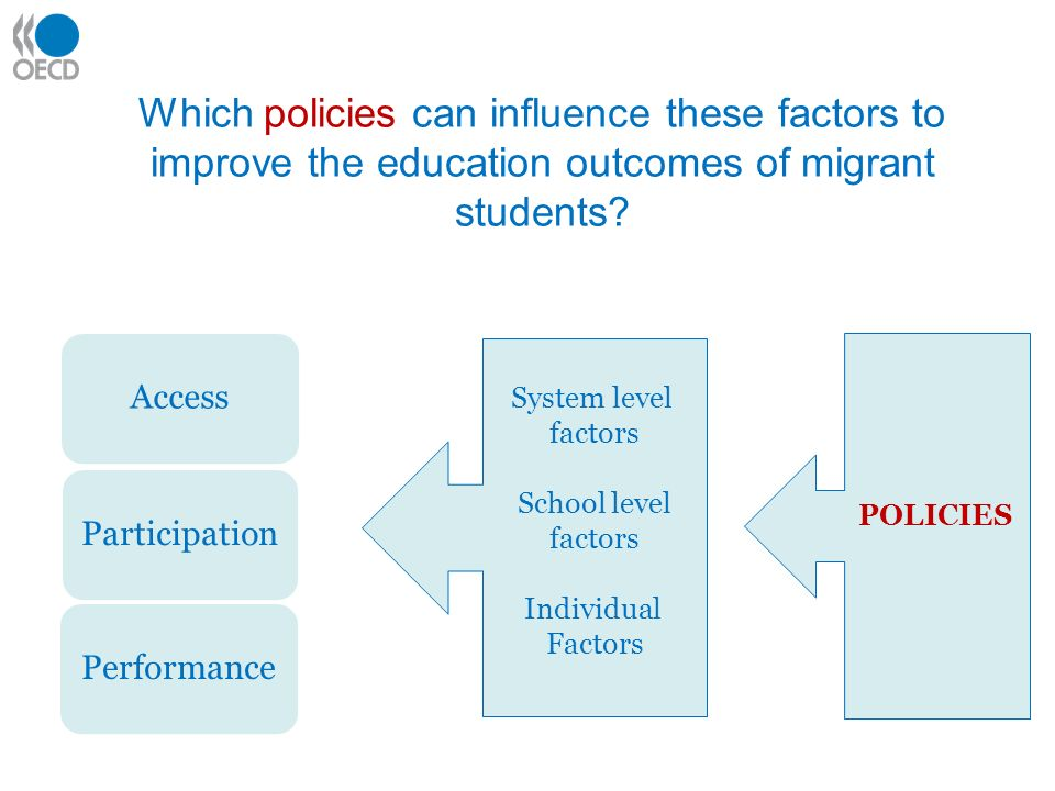 AccessParticipationPerformance Which policies can influence these factors to improve the education outcomes of migrant students.