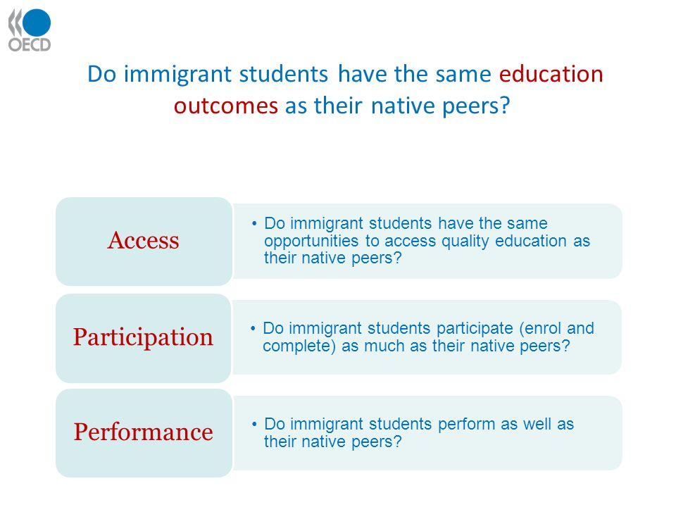 Do immigrant students have the same opportunities to access quality education as their native peers.