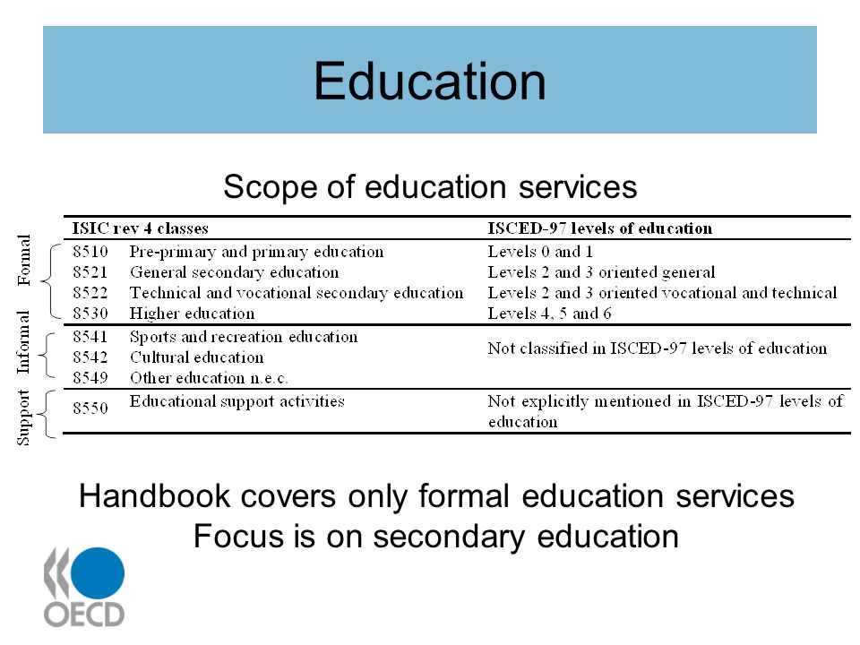 Education Scope of education services Handbook covers only formal education services Focus is on secondary education
