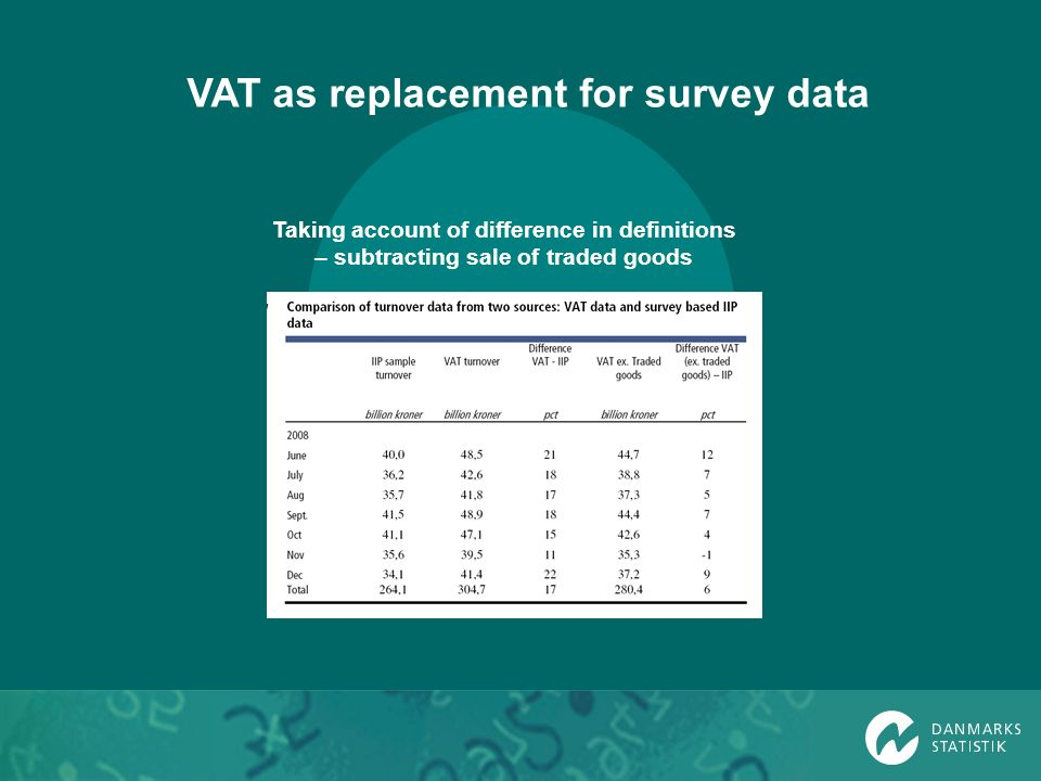 VAT as replacement for survey data Taking account of difference in definitions – subtracting sale of traded goods