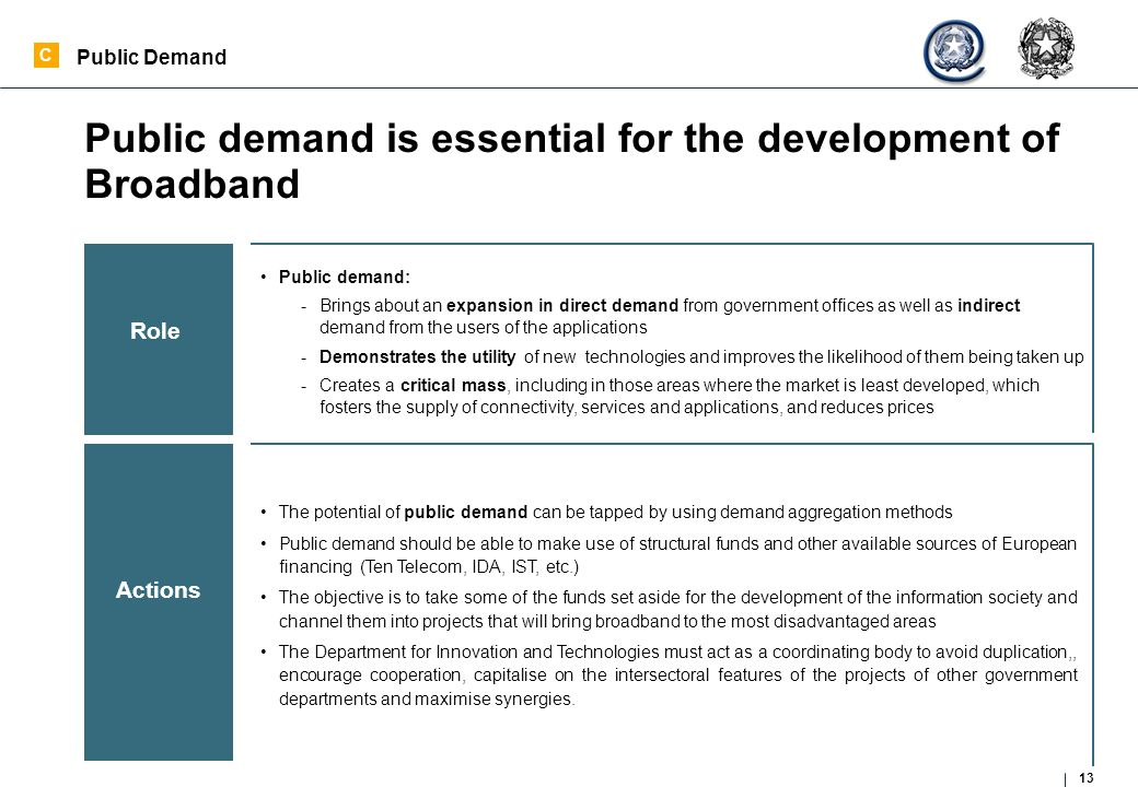 13 Public demand is essential for the development of Broadband Public demand: -Brings about an expansion in direct demand from government offices as w