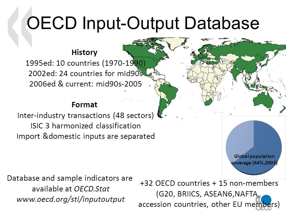 +32 OECD countries + 15 non-members (G20, BRIICS, ASEAN6,NAFTA, accession countries, other EU members) History 1995ed: 10 countries (1970-1990) 2002ed: 24 countries for mid90s 2006ed & current: mid90s-2005 Format Inter-industry transactions (48 sectors) ISIC 3 harmonized classification Import &domestic inputs are separated Database and sample indicators are available at OECD.Stat www.oecd.org/sti/inputoutput OECD Input-Output Database